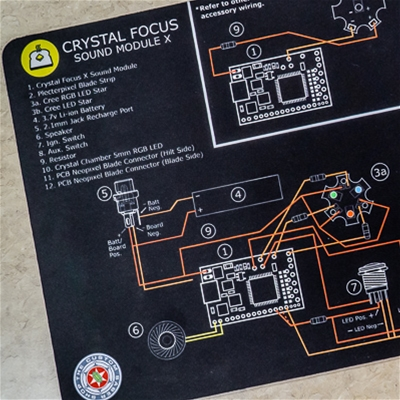 Crystal Focus X Schematic Mat on